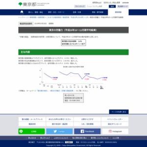 東京の労働力(平成29年10~12月期平均結果)