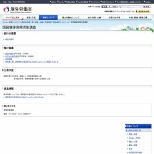 平成25年度 国民健康保険実態調査(保険者票編)