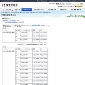 平成27年の労働災害発生状況(4月)