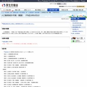 人口動態統計月報(概数)(平成29年6月分)