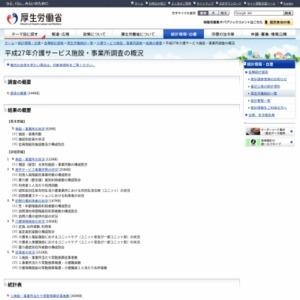 平成27年介護サービス施設・事業所調査