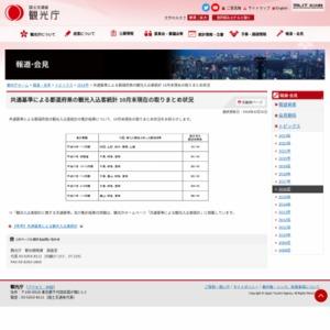 共通基準による都道府県の観光入込客統計 10月末現在の取りまとめ状況