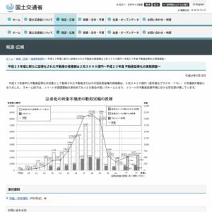 平成23年度に新たに証券化された不動産の資産額は2兆3000億円~平成23年度 不動産証券化の実態調査~