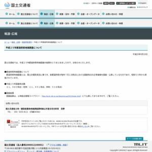 平成25年都道府県地価調査
