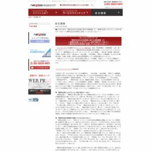 電車内広告の広告効果に関する実態調査(2)