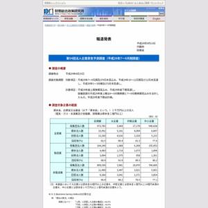 第54回法人企業景気予測調査(平成29年7~9月期調査)
