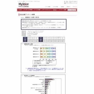 マイボイスコム 金融商品への投資(7)
