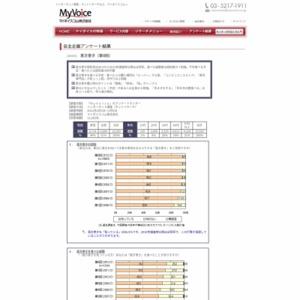 マイボイスコム 恵方巻き(8)