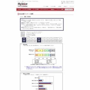 マイボイスコム 間食(3)