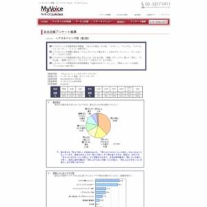 マイボイスコム ヘアスタイリング剤(2)