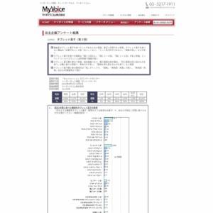 マイボイスコム タブレット菓子(3)