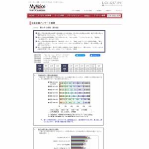 マイボイスコム 果汁入り飲料(7)