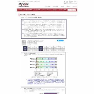 マイボイスコム ファストフード(6)
