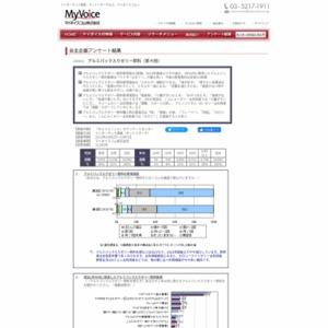 マイボイスコム アルミパック入りゼリー飲料(4)