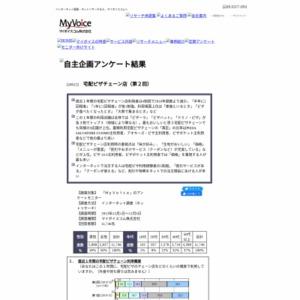 マイボイスコム 宅配ピザチェーン店の利用(2)
