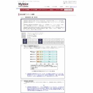 マイボイスコム 自動食器洗い機(5)
