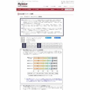 マイボイスコム プレゼント・キャンペーン(5)