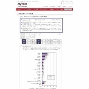マイボイスコム クレジットカードのホームページ(3)