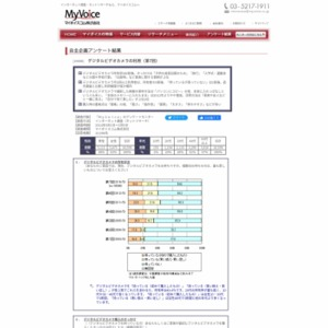 マイボイスコム デジタルビデオカメラの利用(7)