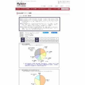マイボイスコム おつまみ(2)