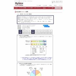 マイボイスコム 麺つゆ・だしつゆ(2)