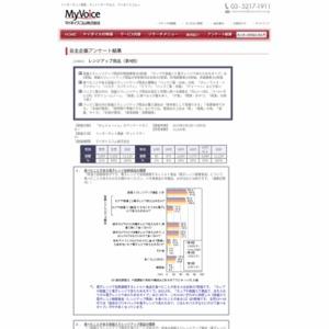 マイボイスコム レンジアップ商品(4)