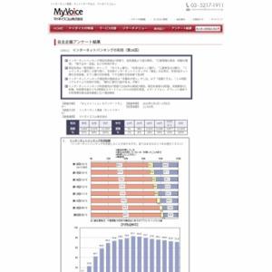 マイボイスコム ネットバンキングの利用(16)