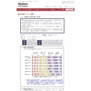 マイボイスコム 乳酸菌入り飲料の飲用(7)