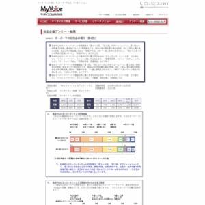 マイボイスコム スーパーでの日用品の購入(2)