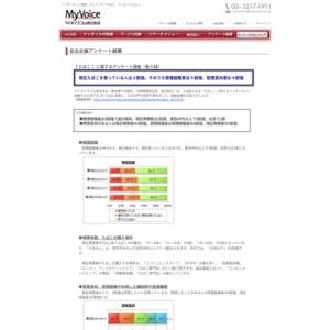 たばこに関するアンケート調査(第5回)