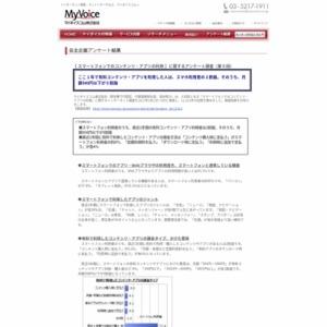 マイボイスコム スマホのコンテンツ・アプリ(5)
