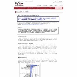 格安スマホに関するアンケート調査(第3回)