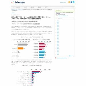スマートフォン・メディア利用実態調査