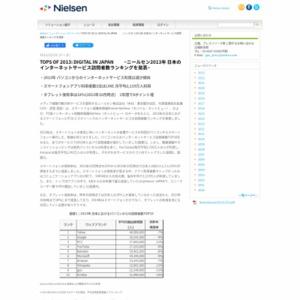日本のインターネットサービス訪問者数ランキング