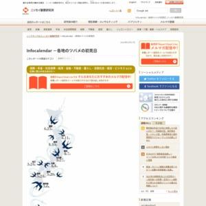 Infocalendar -各地のツバメの初見日