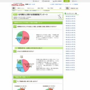 第2回 住宅購入に関する意識調査アンケート