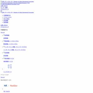 日中関係(中国における日本製品不買意識)に関する座談会調査