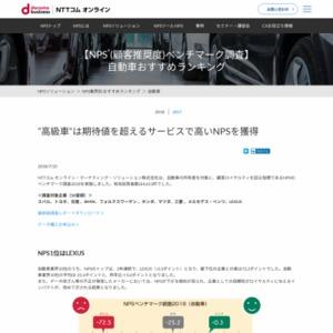 NPSベンチマーク調査【自動車】