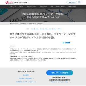 生命保険加入者を対象に顧客ロイヤルティを図る指標であるNPSのベンチマーク調査