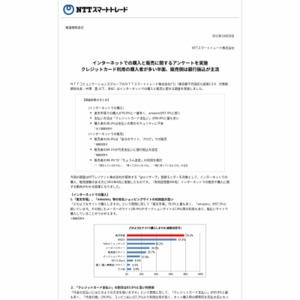 インターネットでの購入と販売に関するアンケート