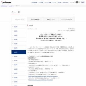 1,000万円キャンペーンに関する意識調査