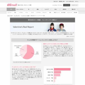 東京女性のホンネ調査 バレンタインデー白書2017