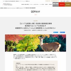 【エリア比較第12弾】奈良県の最新婚活事情