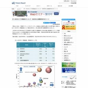 ターボ分子ポンプ関連技術 特許総合力ランキング