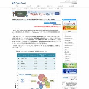 家庭用エネルギー管理システム(HEMS) 特許総合力ランキングトップ3はパナソニック、東芝、中国電力