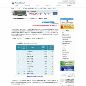 【ゴム製品】特許資産規模ランキング、トップ3はブリヂストン、横浜ゴム、住友ゴム工業