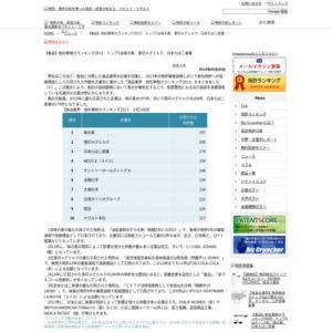 【食品業界】他社牽制力ランキング2013トップ3は味の素、雪印メグミルク、日本たばこ産業