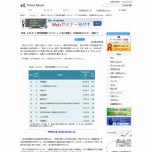 【石油・エネルギー】特許資産規模ランキング、トップ3は中国電力、JX日鉱日石エネルギー、大阪ガス
