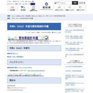 平成26年度刊愛知県統計年鑑