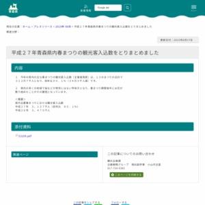 平成27年青森県内春まつりの観光客入込数